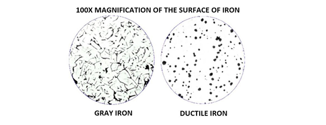 100x View of Ductile Iron